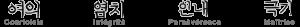 Taegeug Crisnée